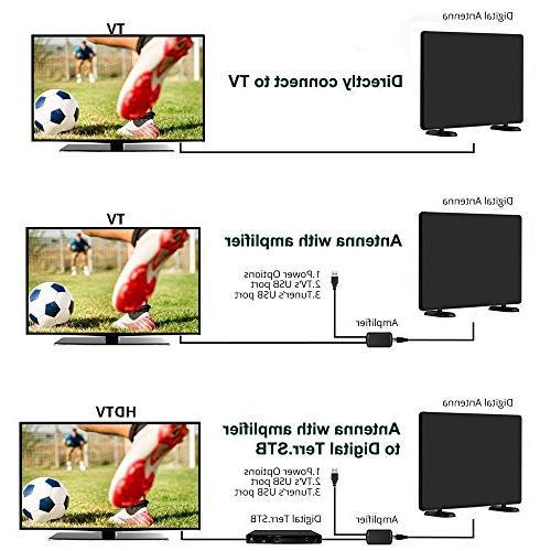 AliTEK Amplified TV Antenna Indoor - Upgraded Digital HDTV Antenna, Black