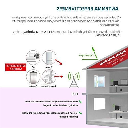AliTEK 120+Miles Amplified TV Antenna - Upgraded Digital HDTV Antenna, Black