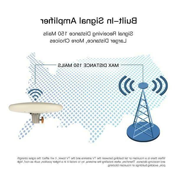 Leadzm Miles Antenna Indoor 360 Degree Reception