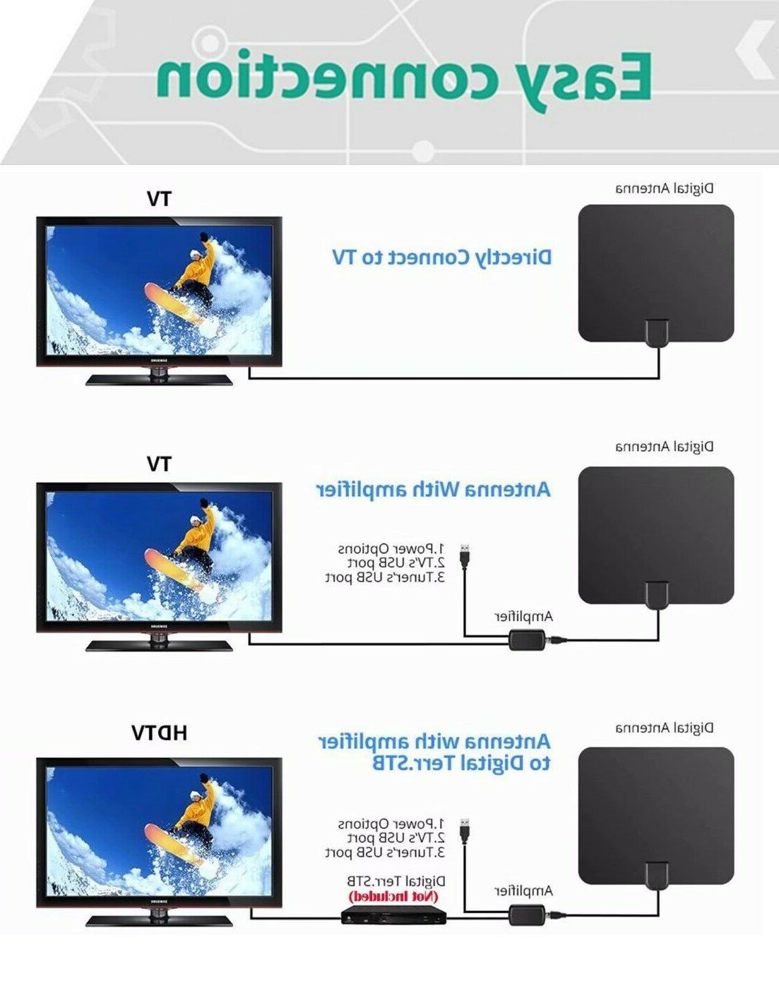 Newest Indoor TV Antenna 4K 1080P Long 250 Miles
