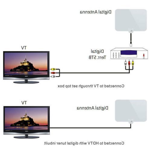 TV Antenna Booster Amplifier