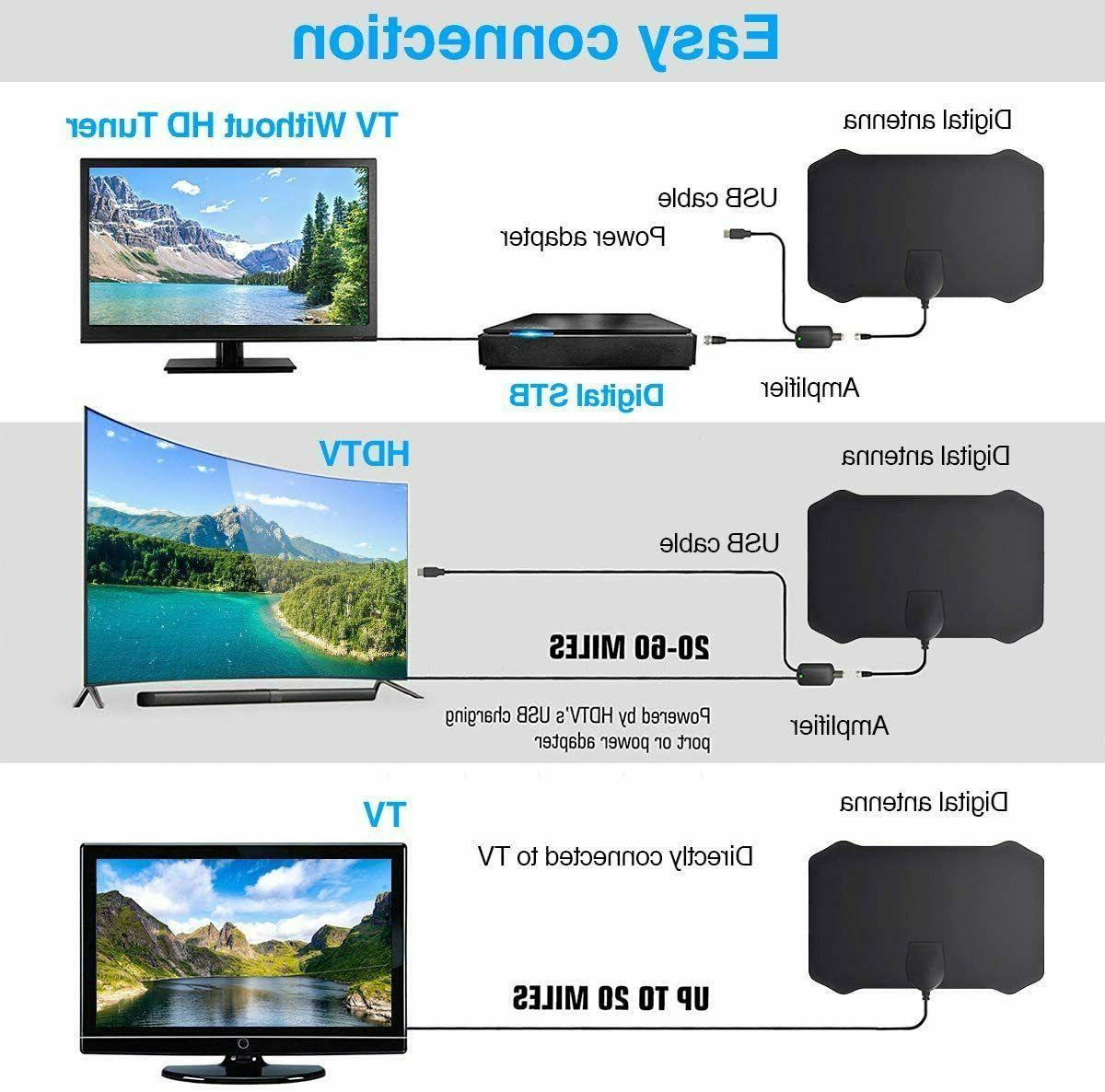 2020 TV with Free Digital 1080P 4K Amplified