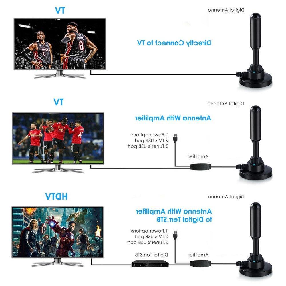 950 <font><b>Antenna</b></font> Receiver and <font><b>outdoor</b></font> dual DVB-T/T2 satellite