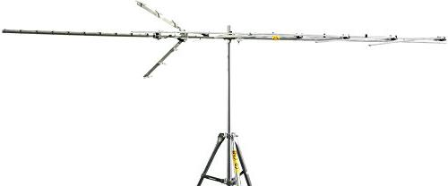 Channel UHF, FM and Antenna