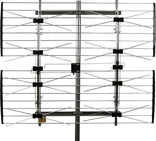 Channel High VHF, Antenna