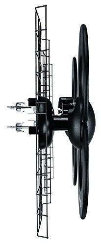 ClearStream 4 Antenna Range