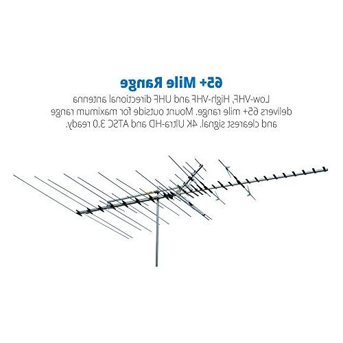 Winegard Series Long Range TV Antenna 4K Ultra-HD Ready, ATSC 3.0 Low-VHF, UHF - 65+ HD