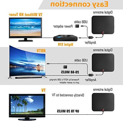 HD TV Antenna Miles Range Support 4K 1080p All Older TV's HDTV - 18ft Power