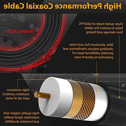 TV Long 65-80 Miles – Support 4K & Older Indoor HDTV Amplifier Booster - 18ft Coax Power