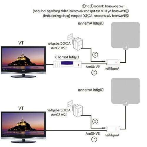 1byone HD TV Indoor Coax