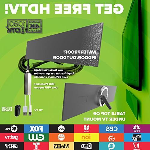 New! Mohu Antenna, HD, Get Free TV, Ready