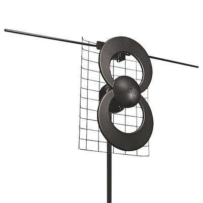 Antennas Indoor/Outdoor with