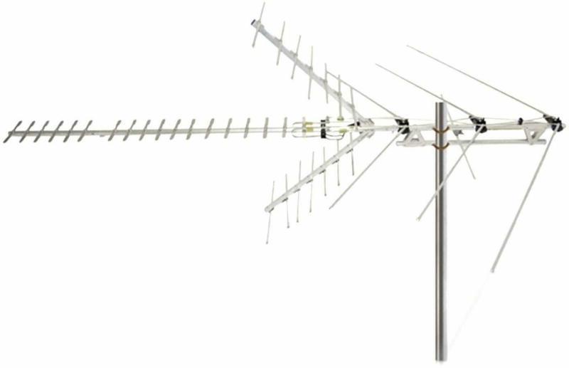 cm 2020 outdoor tv antenna