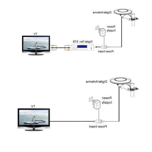 HD-8000 Digital HD VHF 120Mile