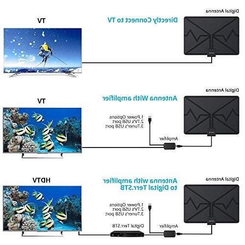 HDTV TV Range Signal Booster - 4K Local for All of Smart Television Version