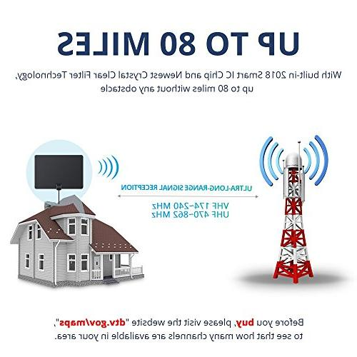 HDTV Digital TV Antenna Range Signal Booster - Local Channels All Types of Television Version