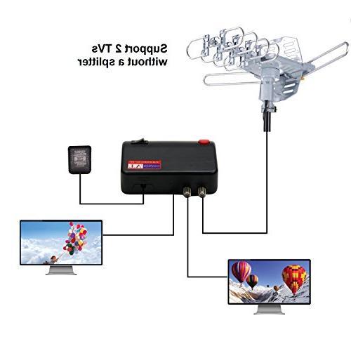 Digital Antenna Degree Rotation HDTV -Support Infrared - 40ft RG6 Pole