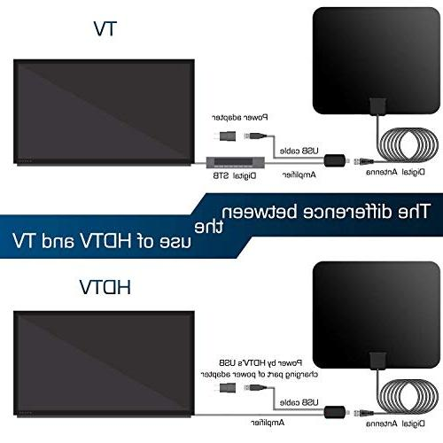 Digital Amplified Antenna 50-80 Mile 4K HD VHF UHF Freeview Television w/Detachable and 16ft