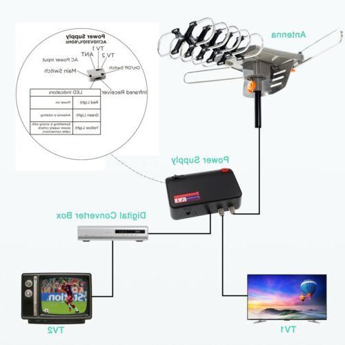 Amplified TV Antenna Range HD with Amplifier 50 Indoor