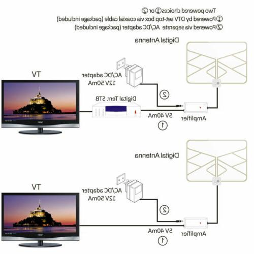 1byone Amplified TV Antenna FM/VHF/UHF Paper Thin