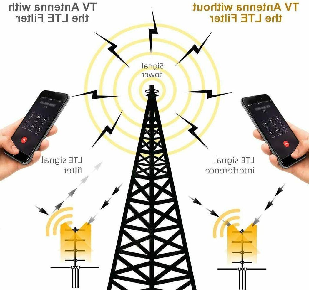 LTE Filter,4G for TV Lightning Arrestor