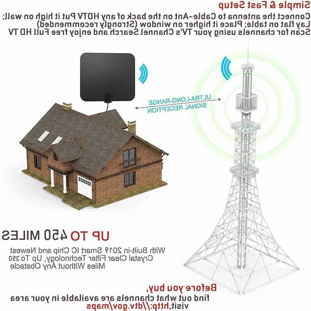 450 TV Antenna HD Digital Channels 4K 1080P