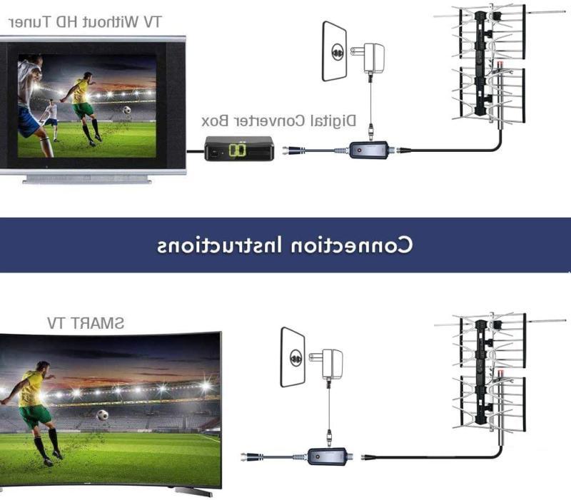 Pbd Tv Antenna High Gain Amplifier 150 Long