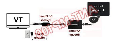 Super HD TV Reception Range Booster Digital Analog Air