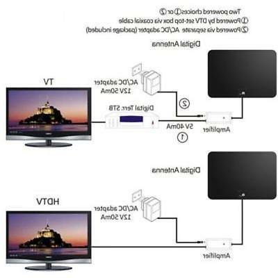 1byone TV Antenna, 50 Mile Amplified Antenna BY..