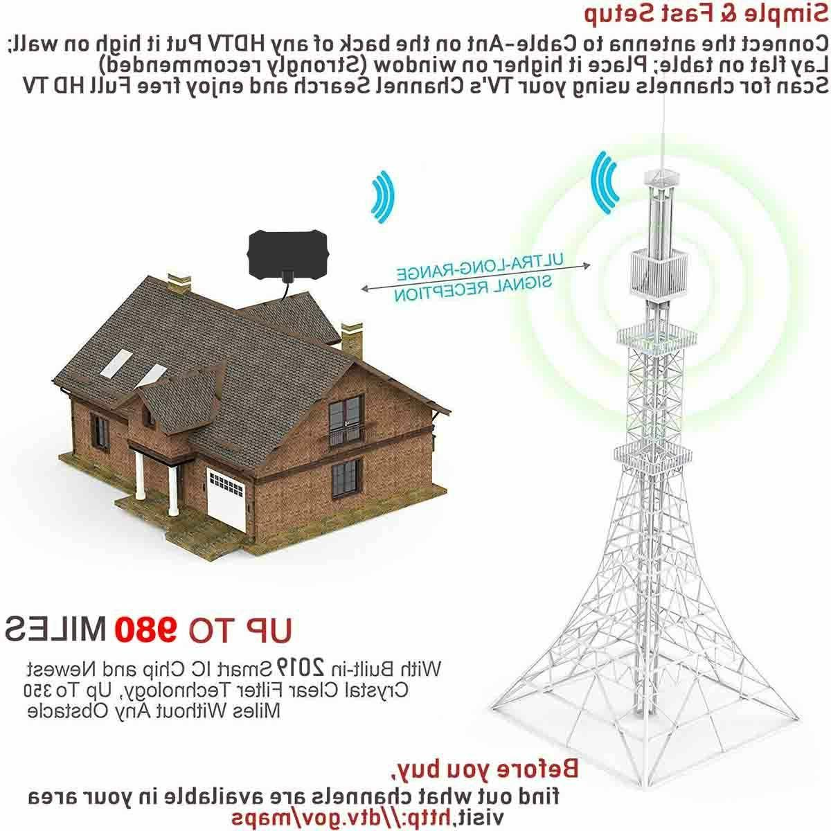 TV Antenna Digital TV Thin Indoor 1080P