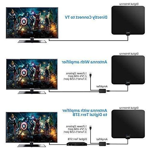 50-80 Long HD TV Antenna – Support 4K 1080p & All Older for with HDTV Amplifier - Long