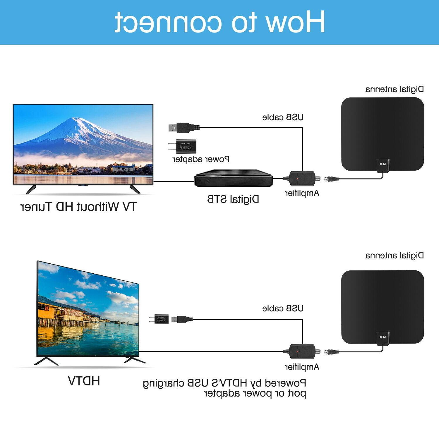 TV Antenna, HDTV TV