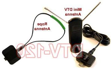 AllAboutAdapters Digital Tuner Receiver Smart Phones