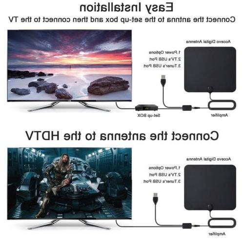 Ultra Thin HDTV Signal
