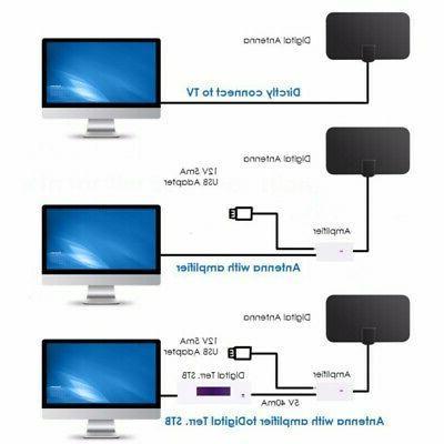 US Antenna TV HD Skylink HDTV 1080P
